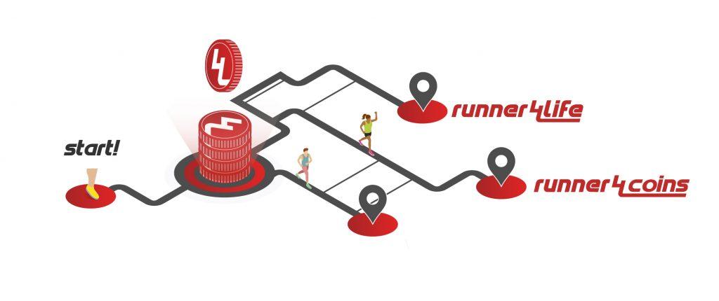 Lifecoins-Runners4Life-1024x430